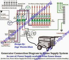 electric generator diagram for kids. How To Connect Portable Generator Home Supply System (3 Methods) Electric Diagram For Kids L