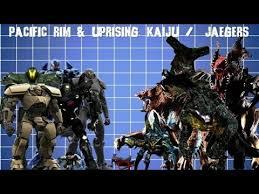 Videos Matching Jaeger Chart Revolvy