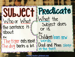 Complex Sentence Anchor Chart Complex Lesson Plan For Teaching Subject And Predicate