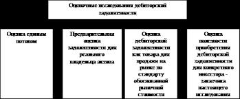 Реферат Дебиторская кредиторская задолженность учет и регулирование 9341274 gif