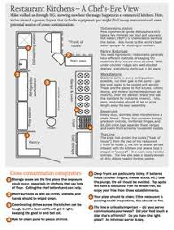 mexican restaurant kitchen layout. Restaurant Kitchens - A Chef\u0027s-eye View And Look At Cross-contamination Mexican Kitchen Layout P
