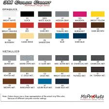 2011 Ford Fusion Color Chart Hyundai Color Chart Related Keywords Suggestions Hyundai