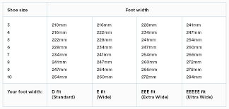 32 Valid Wide Fitting Shoe Size Chart