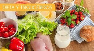 Alimentación Y Triglicéridos