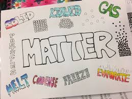 Matter Science Colouring Poster Start Of Unit Term Activity