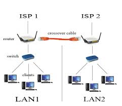 wireless home network setup diagram on wireless images free How To Wire A Home Network Diagram lan cable connect two computers with wireless networking technician ethernet and wireless home network diagram wiring a home network diagram