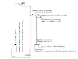 panasonic exhaust fan wiring diagram refrence nutone bathroom nutone exhaust fan wiring diagram nutone exhaust fan wiring diagram volovets info fancy bathroom