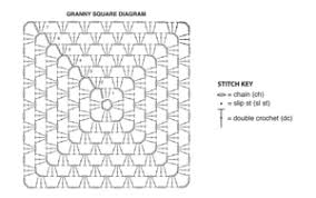 Classic Granny Square Pattern Adorable Classic Granny Square Throw AllFreeCrochet