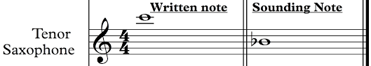Alto Sax Transposition Chart Concert Pitch Transposition Chart And Flashcards
