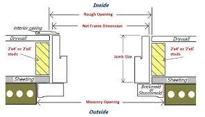 door jamb diagram.  Diagram Door Frame Contractor In Door Jamb Diagram