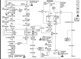 similiar grand prix wiring schematic keywords grand prix wiring diagram in addition 2002 pontiac grand prix wiring