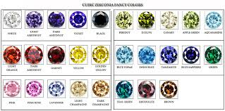 Sapphire Color Chart Sample Kit Cubic Zirconia Cz Natural Synthetic