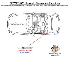 bmw e36 convertible wiring diagram bmw image 96 bmw e36 cylinder diagram bmw get image about wiring diagram on bmw e36 convertible