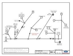 ford think wiring diagram wiring diagrams source ford think battery wiring diagram trusted wiring diagram ford granada wiring diagram battery wiring diagram for