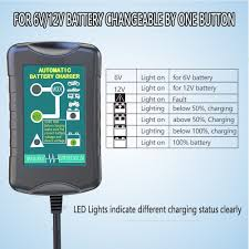 Charging Battery Light Battery Charger Fault Light Pogot Bietthunghiduong Co