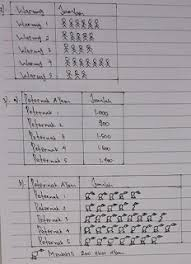 Volume akuarium = p × l × t volume akuarium = 90 cm × 60 cm × 70 cm volume. Kunci Jawaban Matematika Kelas 5 Halaman 226