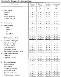 Comparative Balance Sheet Template