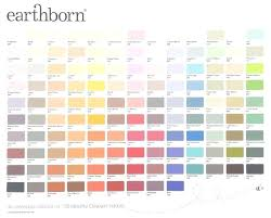 Dulux Colour Chart 2018 Rigorous Colour Chart For Walls Colour Coded Chopping Board