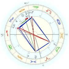 Dove Cameron Birth Chart Cameron Kirk Astro Databank
