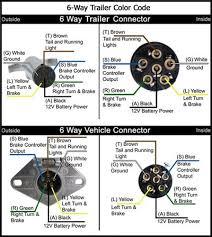 atomglobal net 6 Pin Trailer Wiring Diagram wiring wiring diagram of how to wire 7 way trailer plug 09763