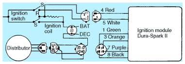 ford engine diagram tractor repair wiring diagram 1956 ford ignition coil wiring diagram also 1989 ford 302 engine gasket set in addition 1968