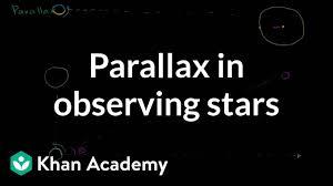 Parallax In Observing Stars Video Khan Academy