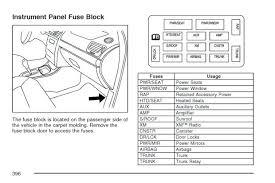 2006 impala fuse box simple wiring diagram fuse diagram 2006 impala lt wiring diagrams best 2002 impala fuse box 2006 impala fuse box