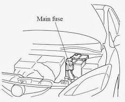 cars fuses 2014 mazda 2 fuses panel mazda 2 main fuse under the hood