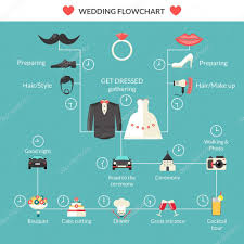 Fashion Flow Chart Wedding Ceremony Flow Chart Wedding Planning In Style