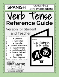 Spanish Verb Tenses Reference Guide Booklet Chart