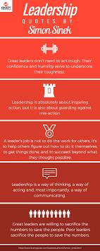 Simon Says 5 Leadership Quotes Straight From Simon Sinek Ampt