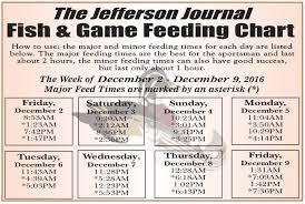 52 Scientific Game Feeding Chart