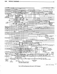 dave s place 79 m500 m600 dodge class a chassis wiring diagram click this link for a pdf version of this document