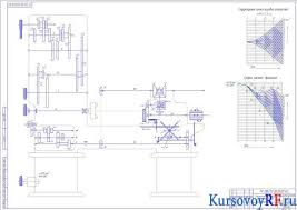 Модернизация многорукояточного механизма переключения передач  Чертеж вал деталь Чертеж токарно револьверный станок мод 1336П схема кинематическая