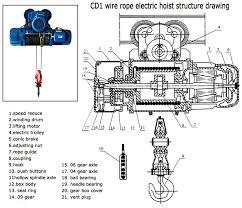 cd1 type overhead crane 1 ton electric winch hoist electric wire cd1 type overhead crane 1 ton electric winch hoist electric wire rope hoist