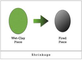 Clay Shrinkage Chart Shrinkage In Depth Kris Kramer Designs