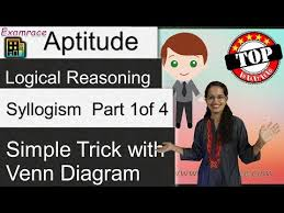Aaa 2 Venn Diagram Conquering All Syllogism Problems Part 1 Of 4 1 Simple