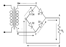 circuit diagram of full wave bridge rectifier ireleast info full wave bridge rectifier wiring circuit