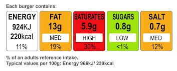 Traffic Light Food Chart Food Labels Nhs