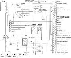 daewoo wiring diagram radio daewoo wiring diagrams