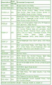 2013 kia sorento wiring diagram astartup 2014 kia sorento headlight fuse at Kia Sorento Fuse Box Layout