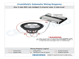 4 ohm dual voice coil wiring diagram wiring solutions  2 dvc subs to 1 dual 4 ohm voice coil wiring solutions