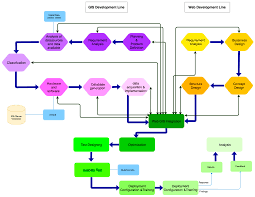 Geospatial Database Design Methodology Water Free Full Text Geospatial Information System Based