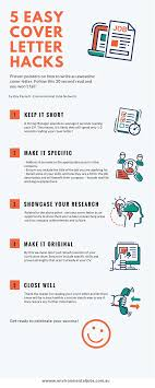 cover letter description how to write a cover letter free infographic