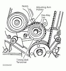 2006 suzuki forenza timing belt diagram timing belt replacement rh humanehalifax