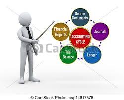 3d Man Presenting Accounting Process