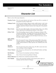 Outsiders Character List