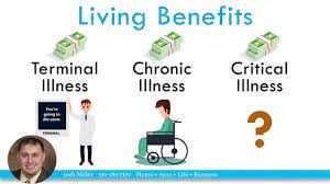 Living benefits has only one purpose and that is all about catering to any person who is diagnosed with the illness. While You Re Alive The Unknown Living Benefits Of Life Insurance Call Today For A Free Review Benefits Of Life Insurance Financial Education Financial Goals