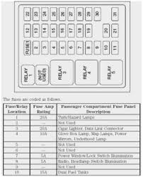 99 ford ranger fuse box diagram amazing 2000 ford expedition 4 6 99 ford ranger fuse box diagram admirably 99 ford f250 fuse diagram 1999 print diverting 6