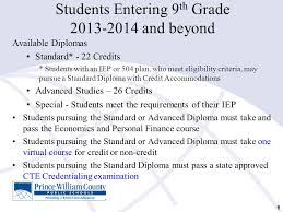 deana holinka ma crc administrative coordinator ppt video  students entering 9th grade 2013 2014 and beyond